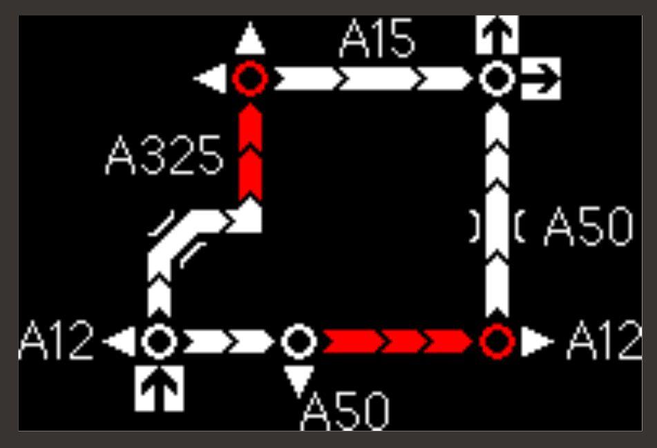Voorbeeld van kanban metrics in het verkeer